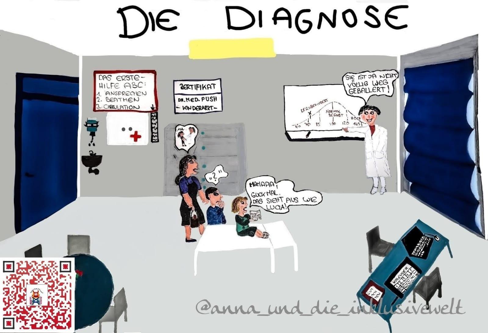Diediagnose